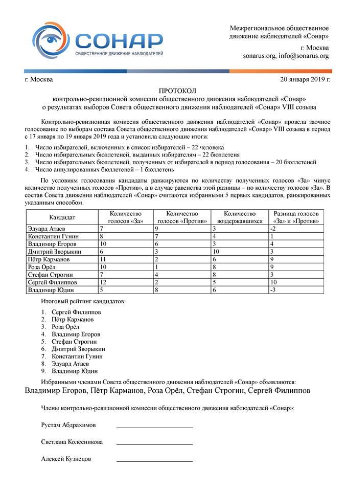 Протокол контрольно-ревизионной комиссии движения Сонар о выборах в совет движения VIII созыва